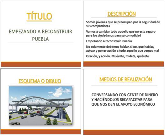Figura 5. Elementos de la ficha de idea: Empezando a reconstruir Puebla